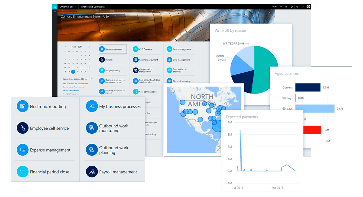 Dynamics 365 financials and operations